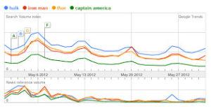 wp-content/uploads/2012/07/Most-popular-Avenger